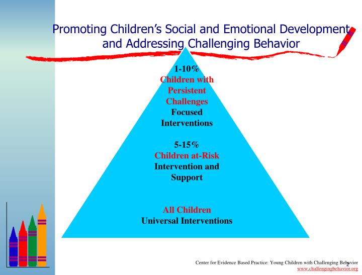 children social and emotional development Social and emotional aspects of development guidance for practitioners working in the early years children's personal, social and emotional development.