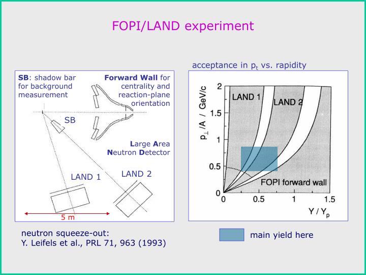 FOPI/LAND experiment