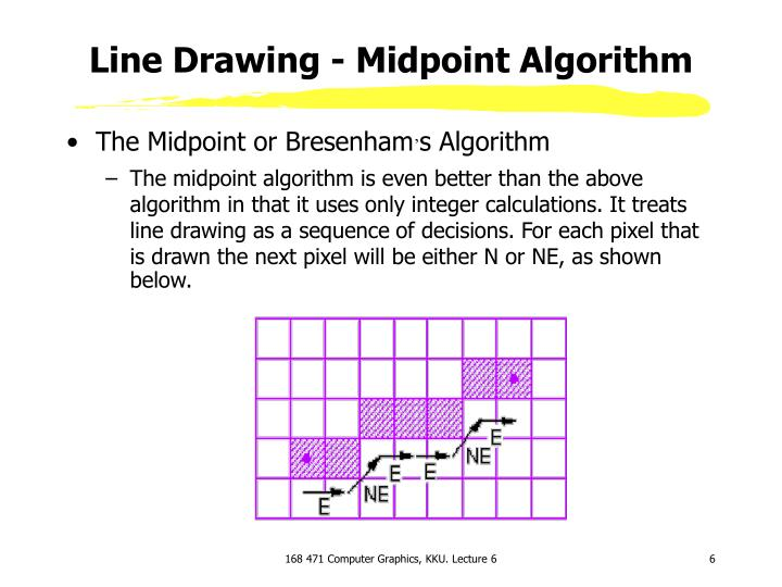 The Bresenham Line Drawing Algorithm : Ppt scan conversion or rasterization powerpoint