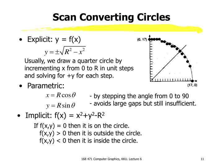 Scan Converting Circles