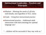 instructional leadership teachers and principals