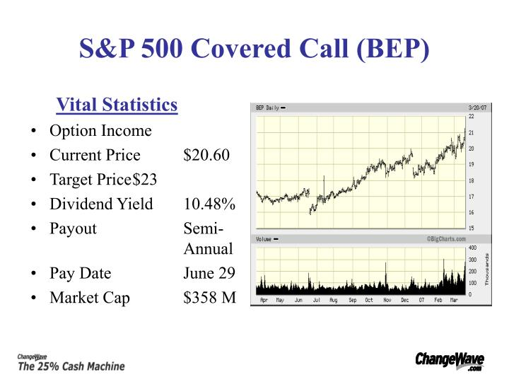 S&P 500 Covered Call (BEP)