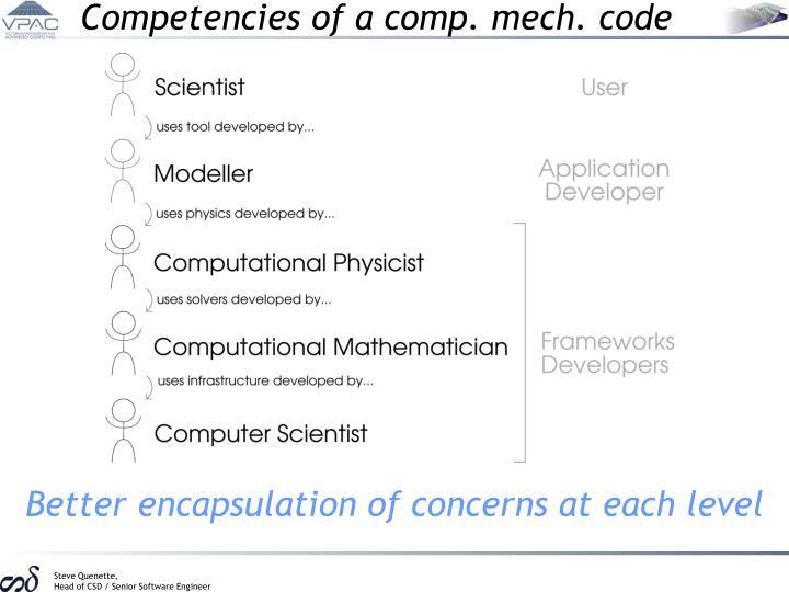 Competencies of a comp. mech. code