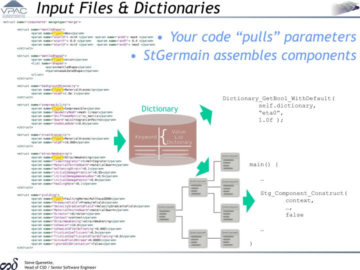 Input Files & Dictionaries