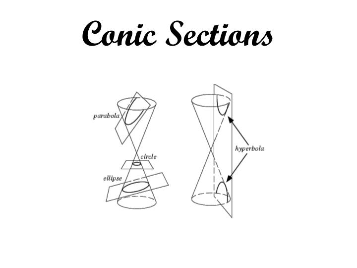 PPT - Conic Sections Parabola Ellipse Hyperbola PowerPoint ...