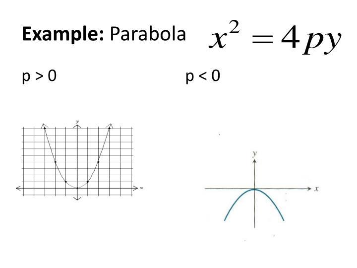 example-parabola-n Vertex Form Parabola Example on parabola vertex focus directrix, parabola formula, parabola standard form worksheet, parabola general form, parabola with graph transformations worksheet, parabola intercept form, parabola quadratic equation, parabola vertex and axis of symmetry, parabola with directrix, parabola equation forms,