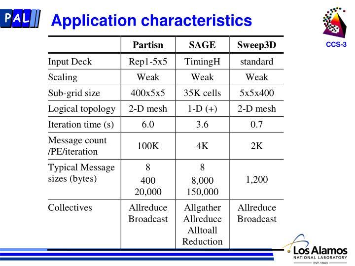 Application characteristics