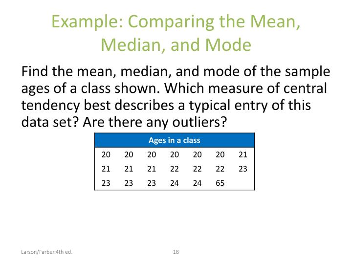 Example: Comparing the Mean, Median, and Mode