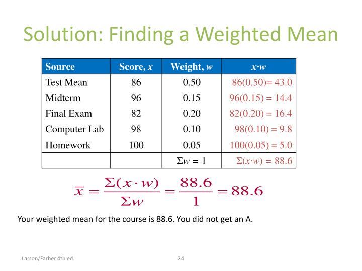 Solution: Finding a Weighted Mean
