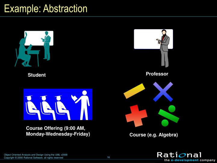 Example: Abstraction