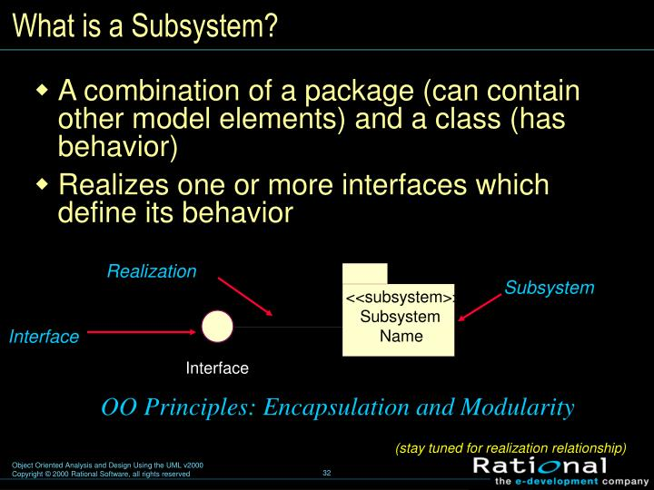 What is a Subsystem?