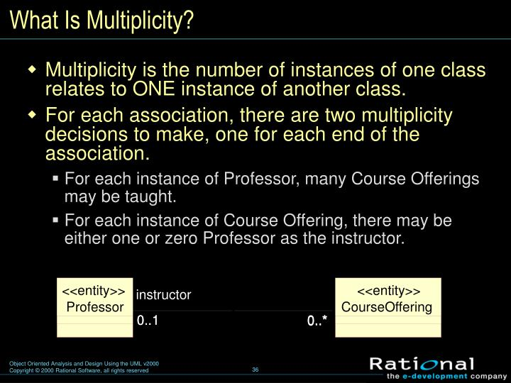 What Is Multiplicity?