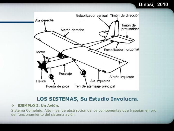 LOS SISTEMAS, Su Estudio Involucra.