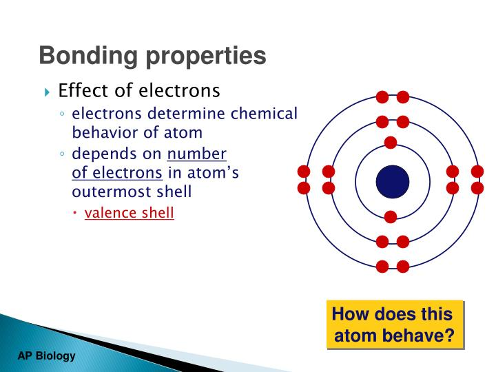 Bonding properties
