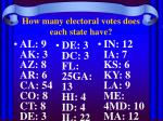 how many electoral votes does each state have