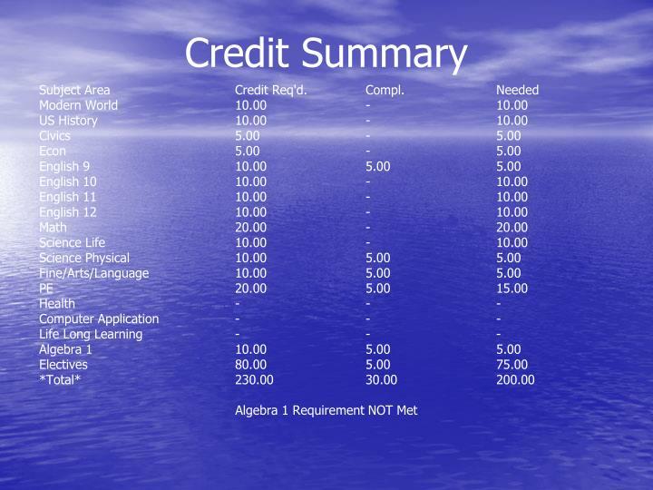 Credit Summary