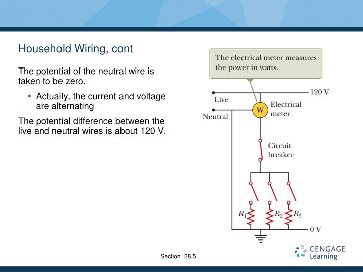 Household Wiring, cont
