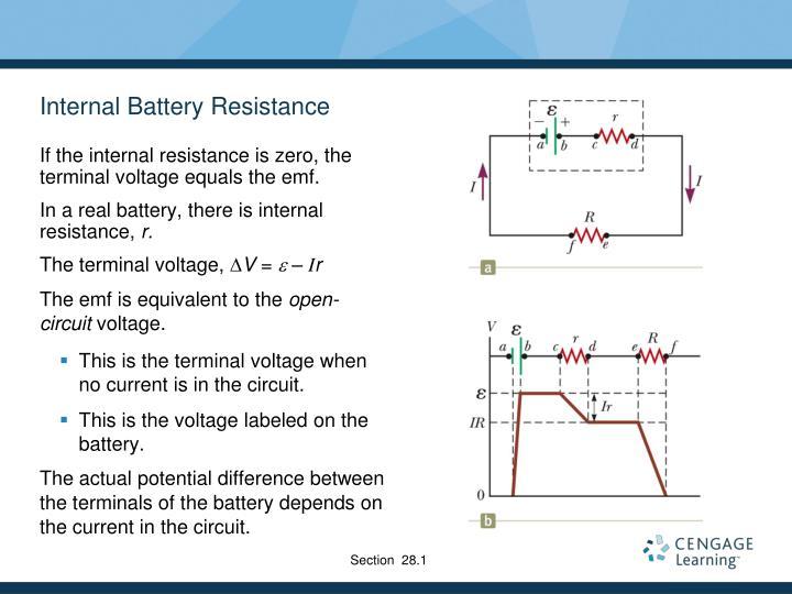 Internal Battery Resistance