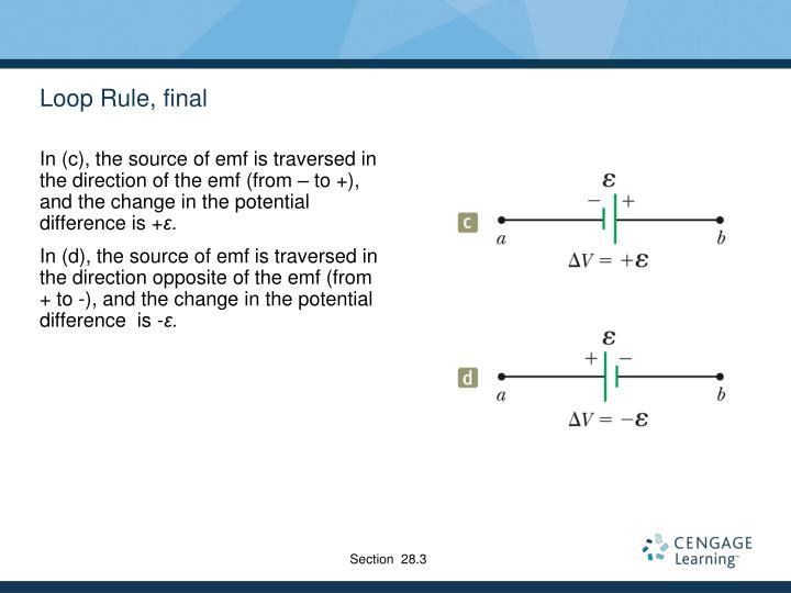 Loop Rule, final