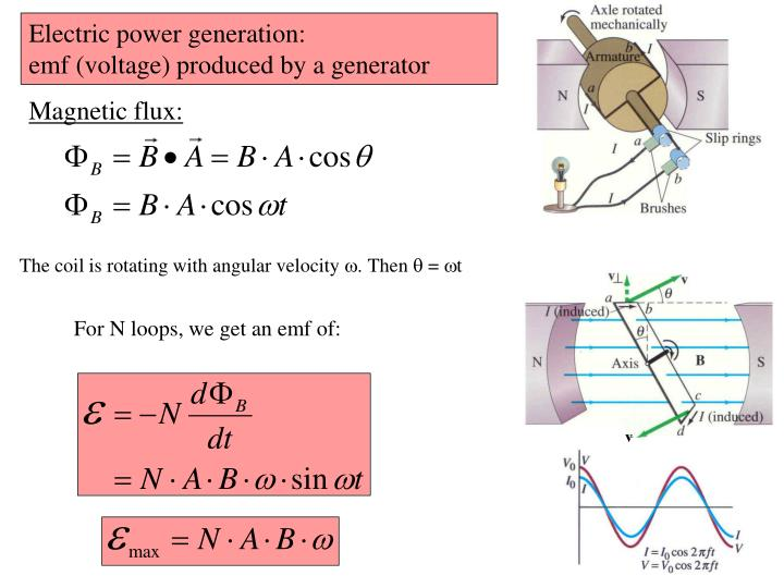 Electric power generation: