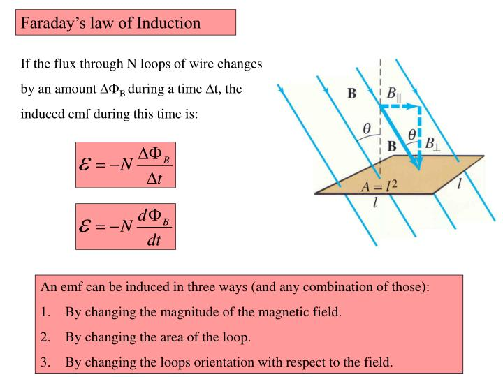 Faraday's law of