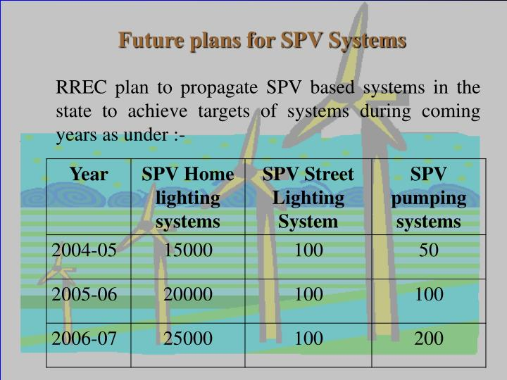 Future plans for SPV Systems
