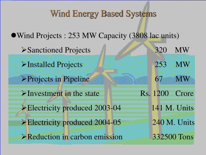 Wind Energy Based Systems