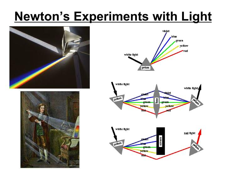 newton s experiments with light n.