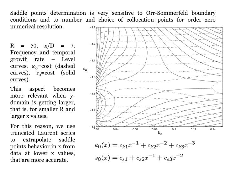 Saddle points determination is very sensitive to Orr-Sommerfeld boundary conditions and to number and choice of collocation points for order zero numerical resolution.