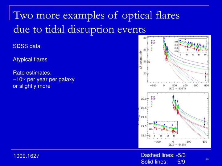 Two more examples of optical flares