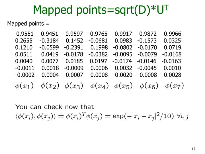 Mapped points=sqrt(D)*U