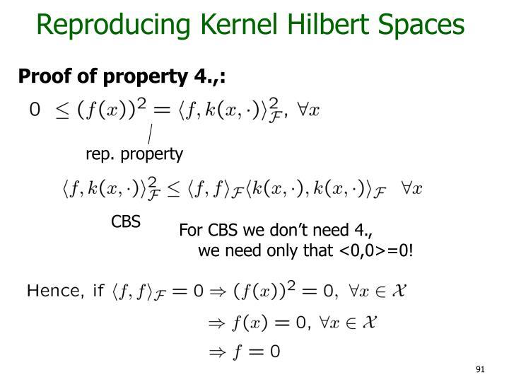 Reproducing Kernel Hilbert Spaces