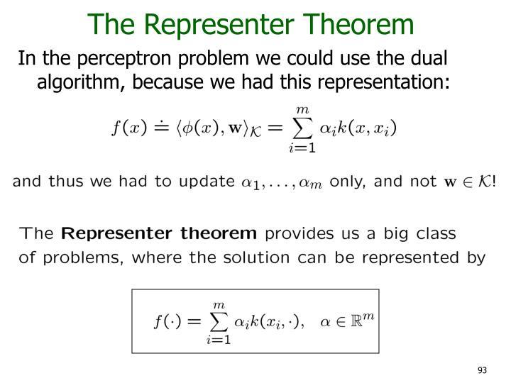 The Representer Theorem