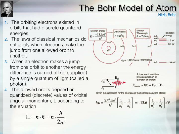 The Bohr Model of Atom