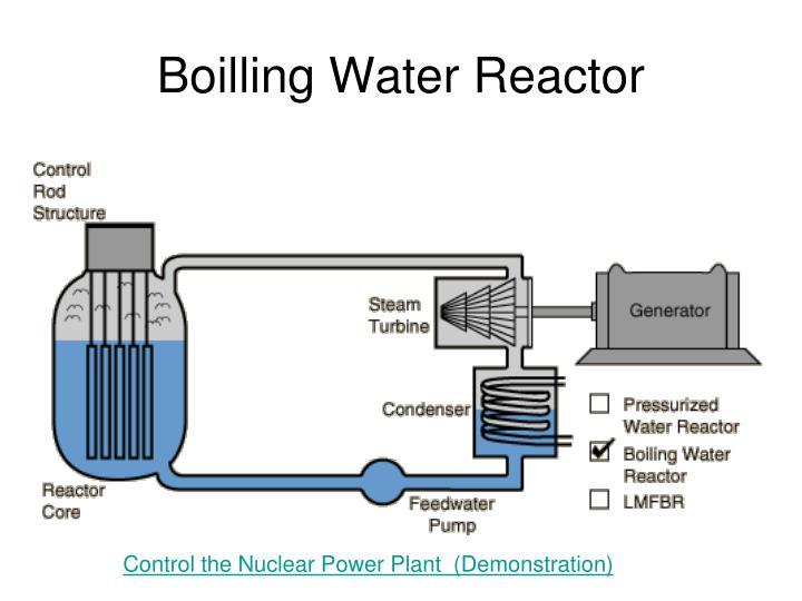 Boilling