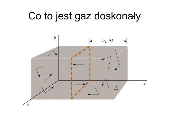Co to jest gaz doskona y