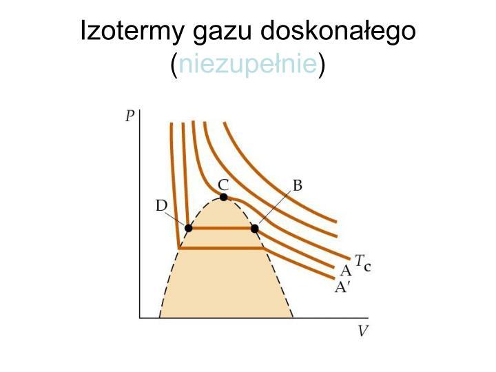 Izotermy gazu doskonałego (