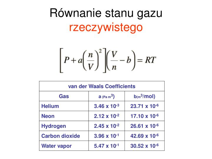 Równanie stanu gazu