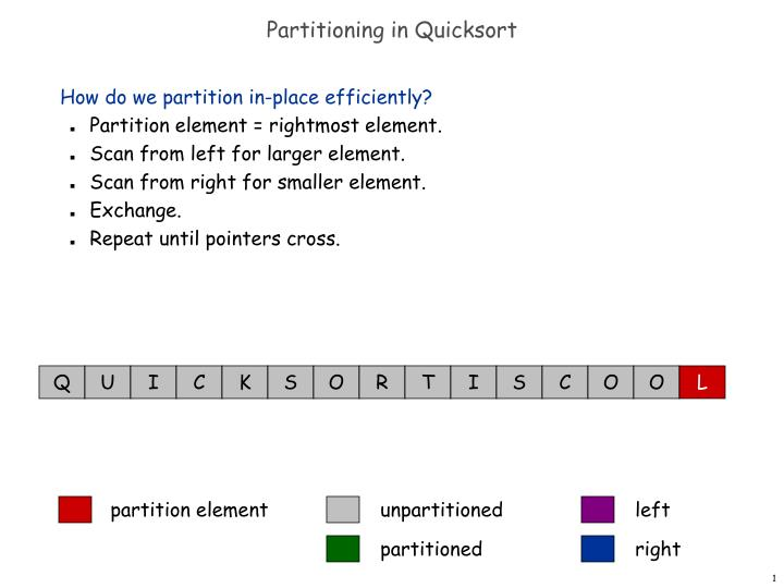 partitioning in quicksort n.