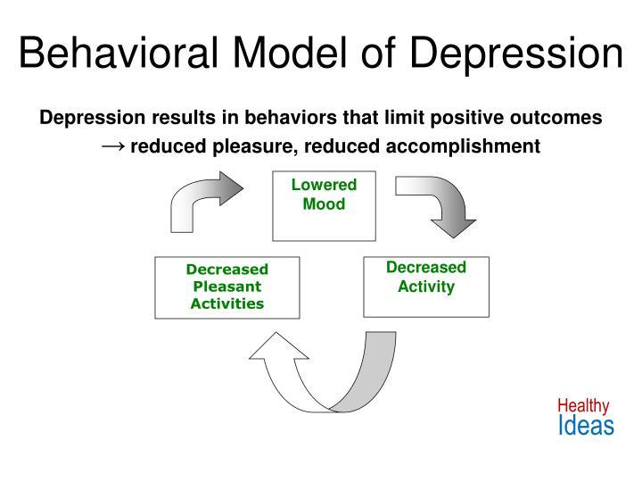 Behavioral Model of Depression