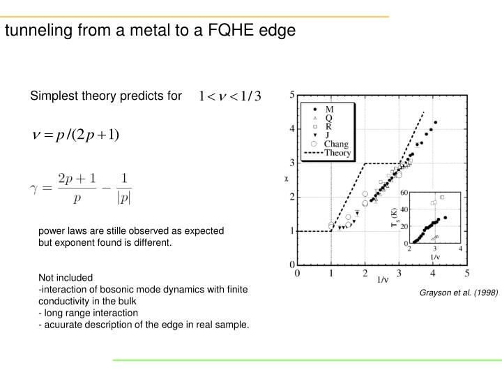 tunneling from a metal to a FQHE edge