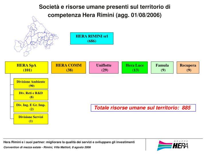 Società e risorse umane presenti sul territorio di