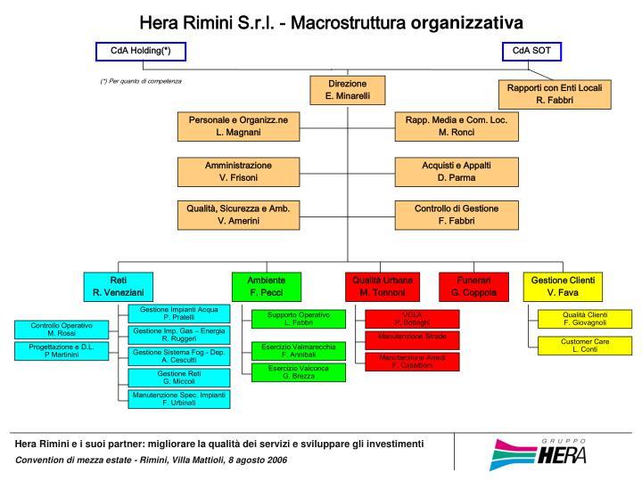 Hera Rimini S.r.l. - Macrostruttura