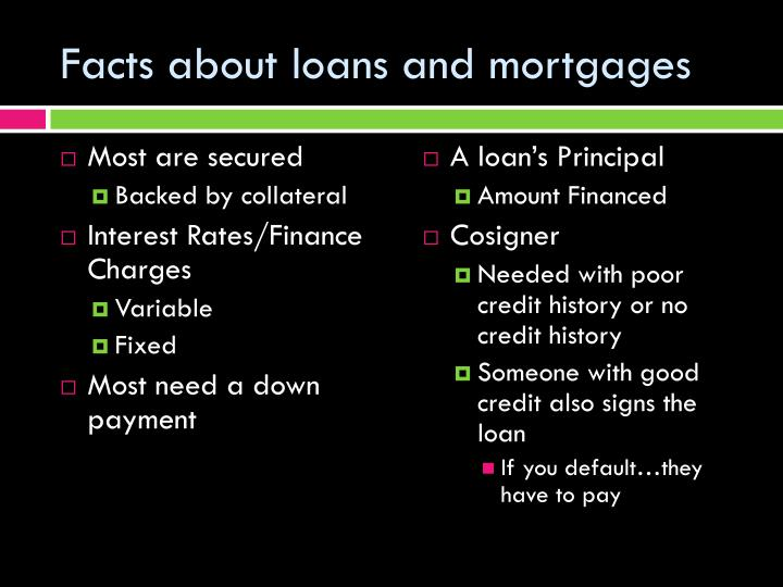 Facts about loans and mortgages