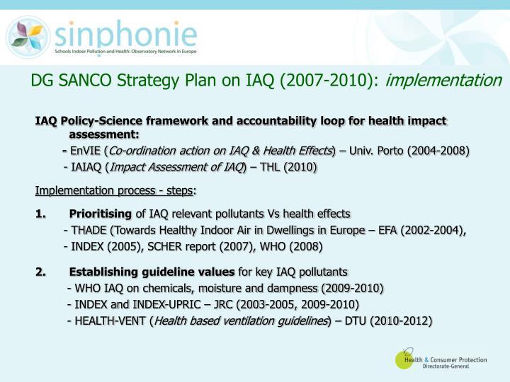 DG SANCO Strategy Plan on IAQ (2007-2010):