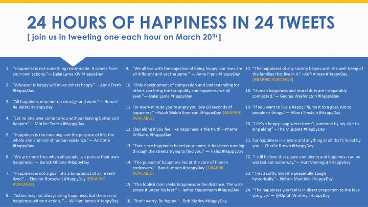 24 HOURS OF HAPPINESS IN 24 TWEETS
