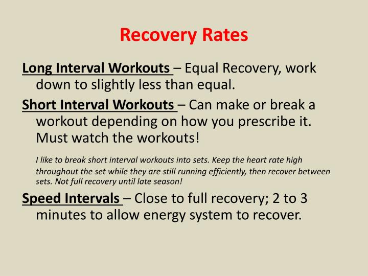 Recovery Rates