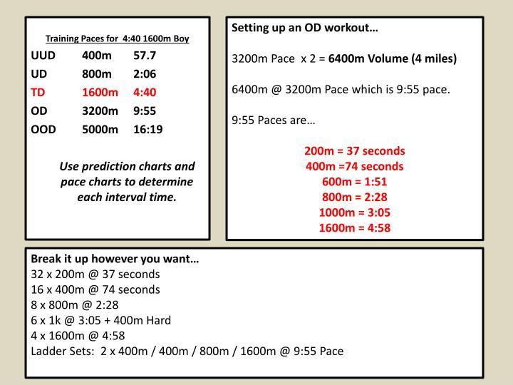 Setting up an OD workout…