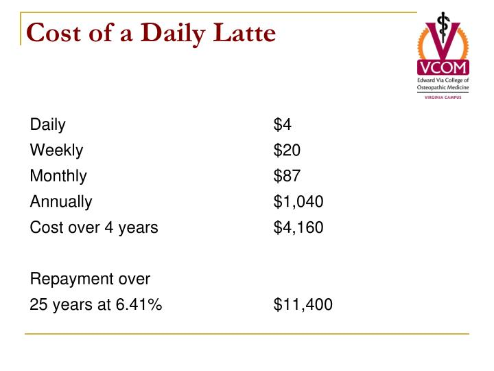 Cost of a Daily Latte