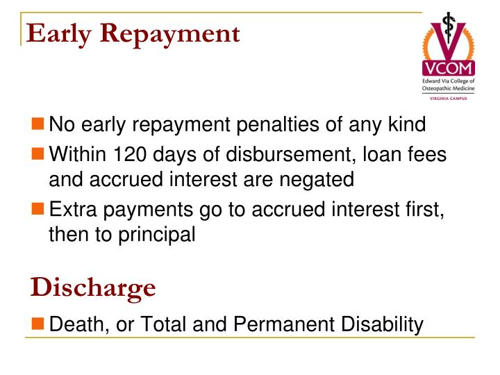 Early Repayment